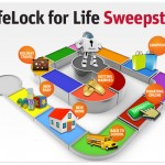 Win #LifeLock for Life!